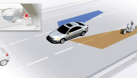 Image: car's blind spot