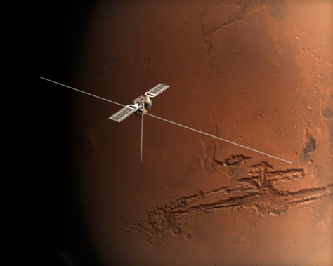 Image: Mars Express orbiter