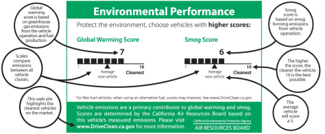 IMAGE: GREENHOUSE GAS LABEL