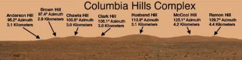 Image: Columbia Hills