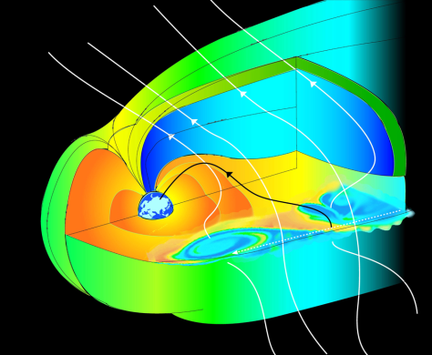 Image: Magnetosphere