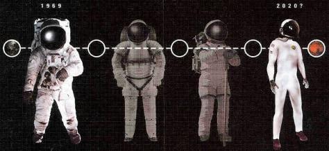 Image: Spacesuit evolution