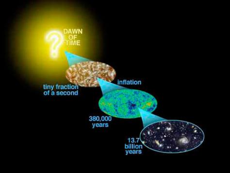 Image: Cosmic beginnings