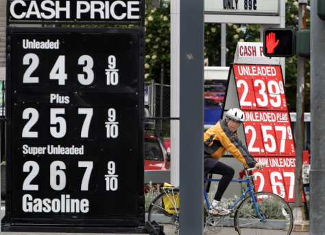 BICYCLIST GAS PRICES