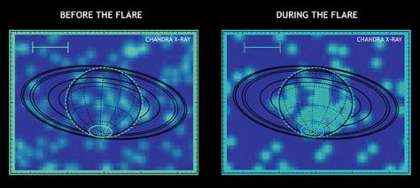 Image: Saturn X-ray glare