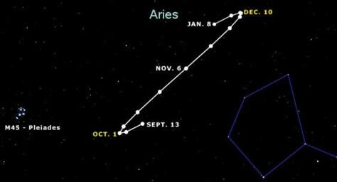 Image: Mars reversal