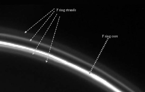 Image: F ring