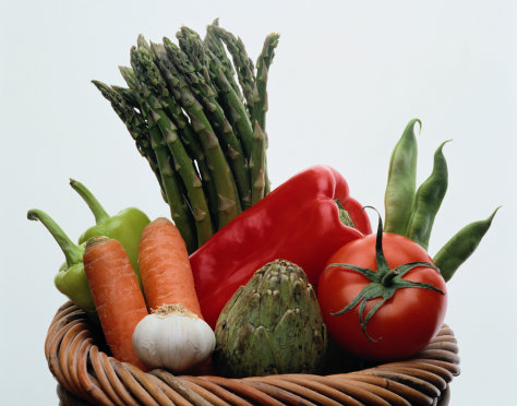 Image: Basket of fruits and vegetables