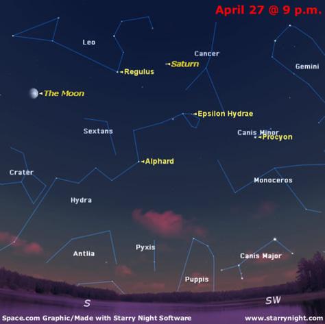 Image: Sky map