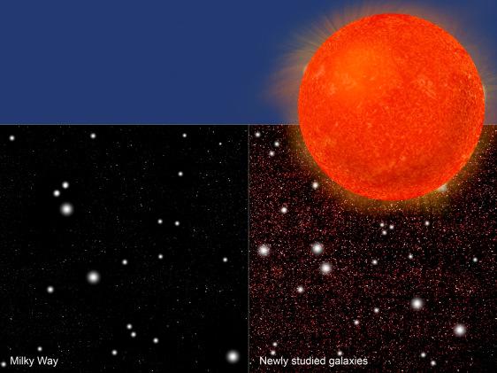Image: Star comparison