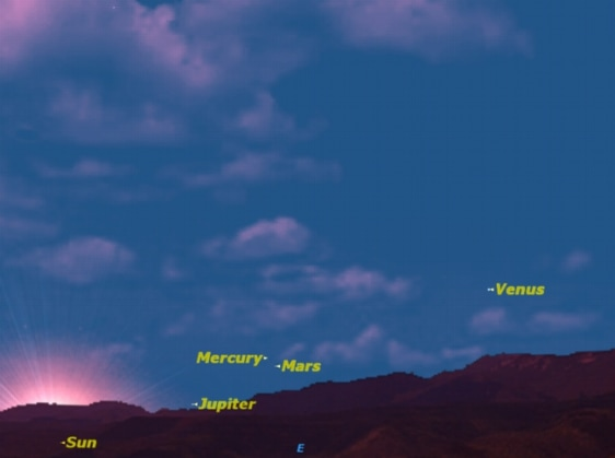 Image: Sky map showing Mercury, Mars