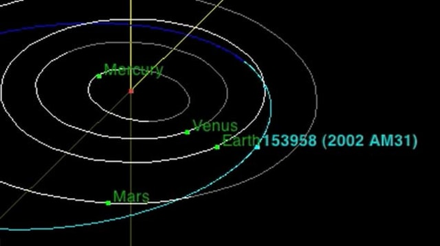Image: 2002 AM31 orbit