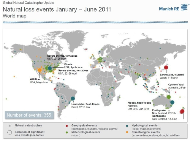 2011 already costliest year for natural disasters world news munich re produced this map showing where 355 natural disasters hit in the first half of 2011 the larger the dot the more significant the disaster gumiabroncs Images