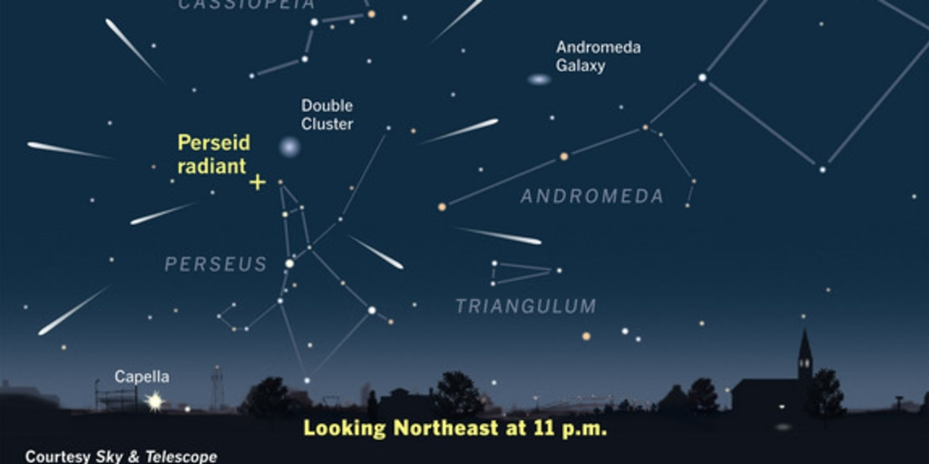 Skywatchers' Delight: Perseid Meteor Shower Promises to Dazzle This Week