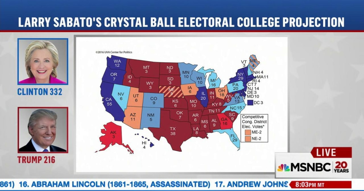Msnbc Political Map.Final Electoral College Map Favors Clinton