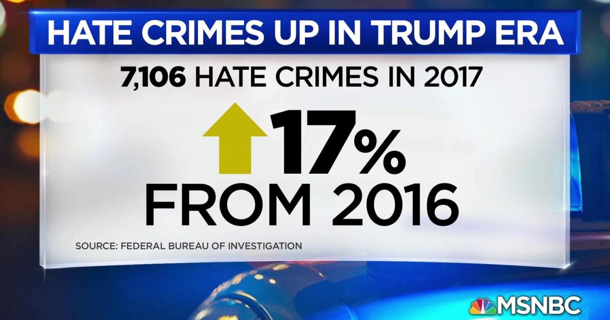 Has President Trump improved America's racial tensions?