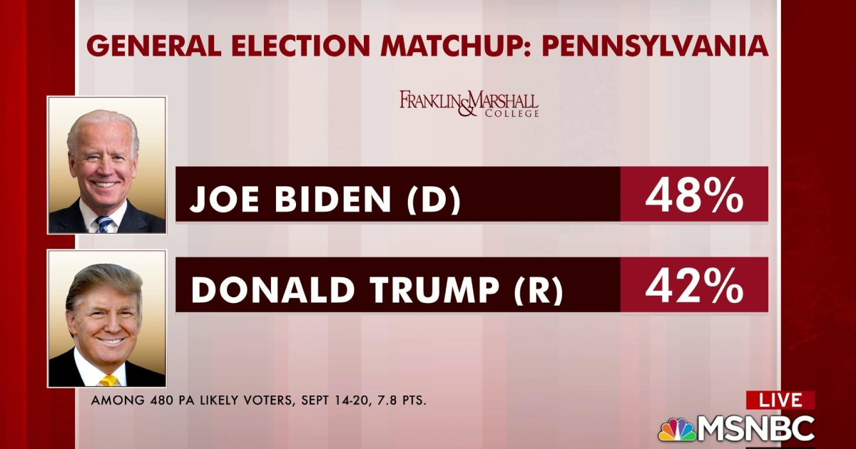 New rounds of state polls show troubling trend for Trump
