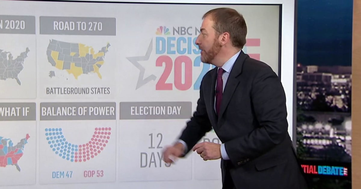 "Chuck Todd: ""This path is more treacherous by the day for Donald Trump"""