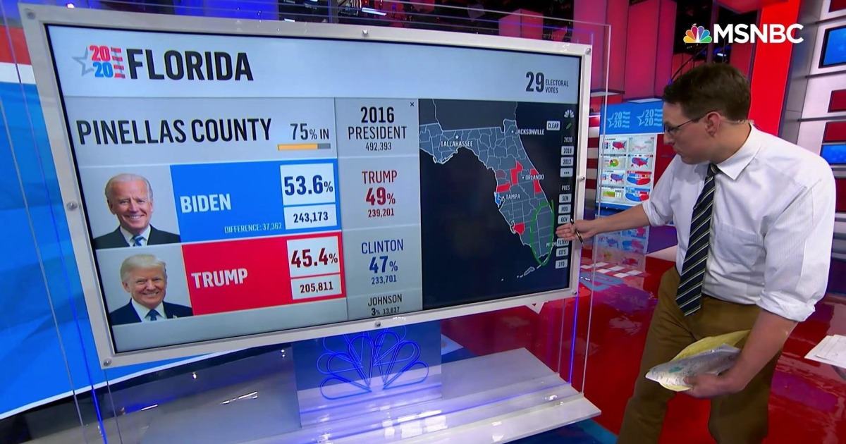 Kornacki: Earliest Florida results show Trump shy of 2016 numbers in key counties