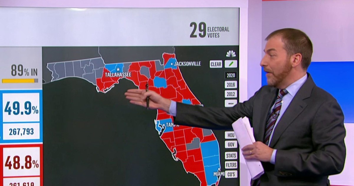 Breaking down how three counties could impact the presidential race in Florida