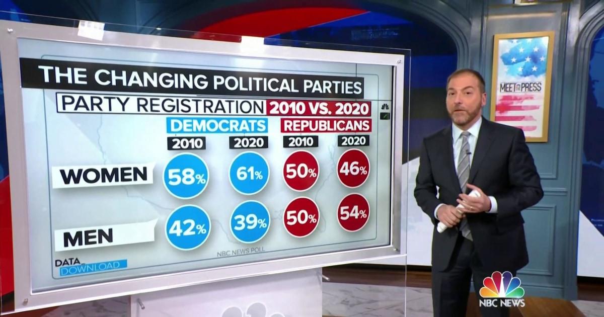 GOP registration drops nationwide after Capitol attack