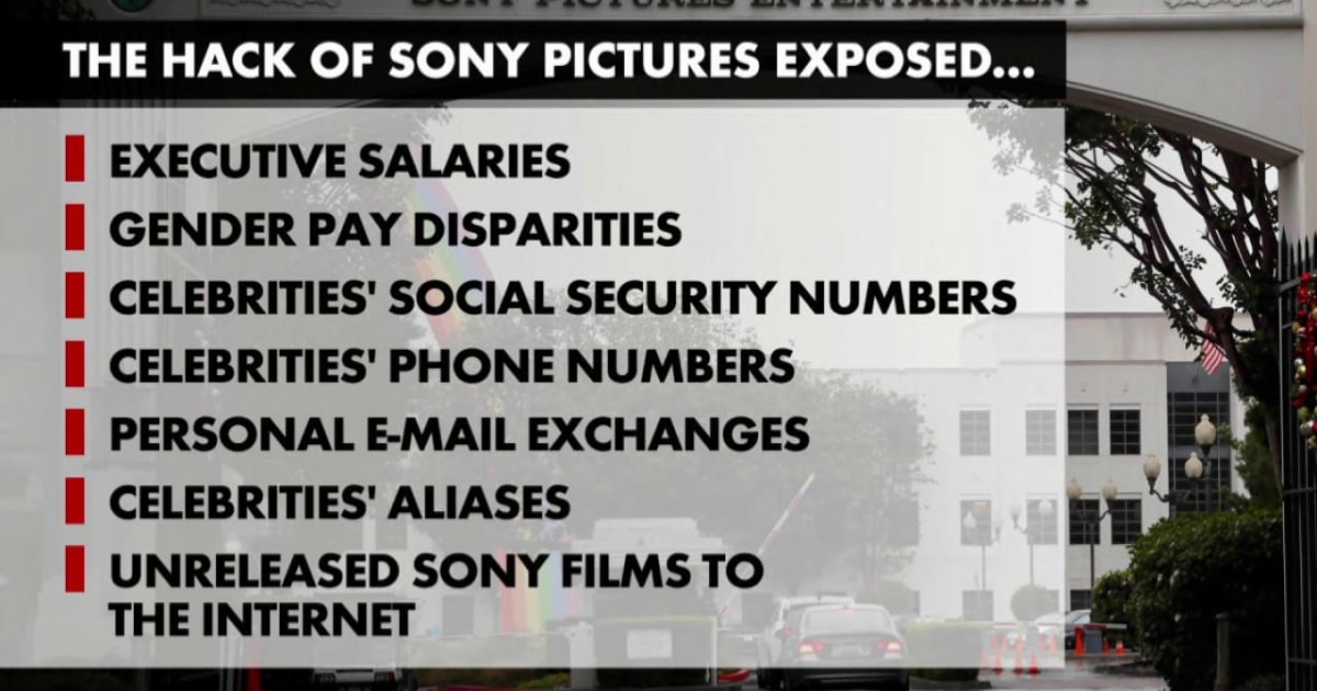 Sony hack: A series of embarrassing blows
