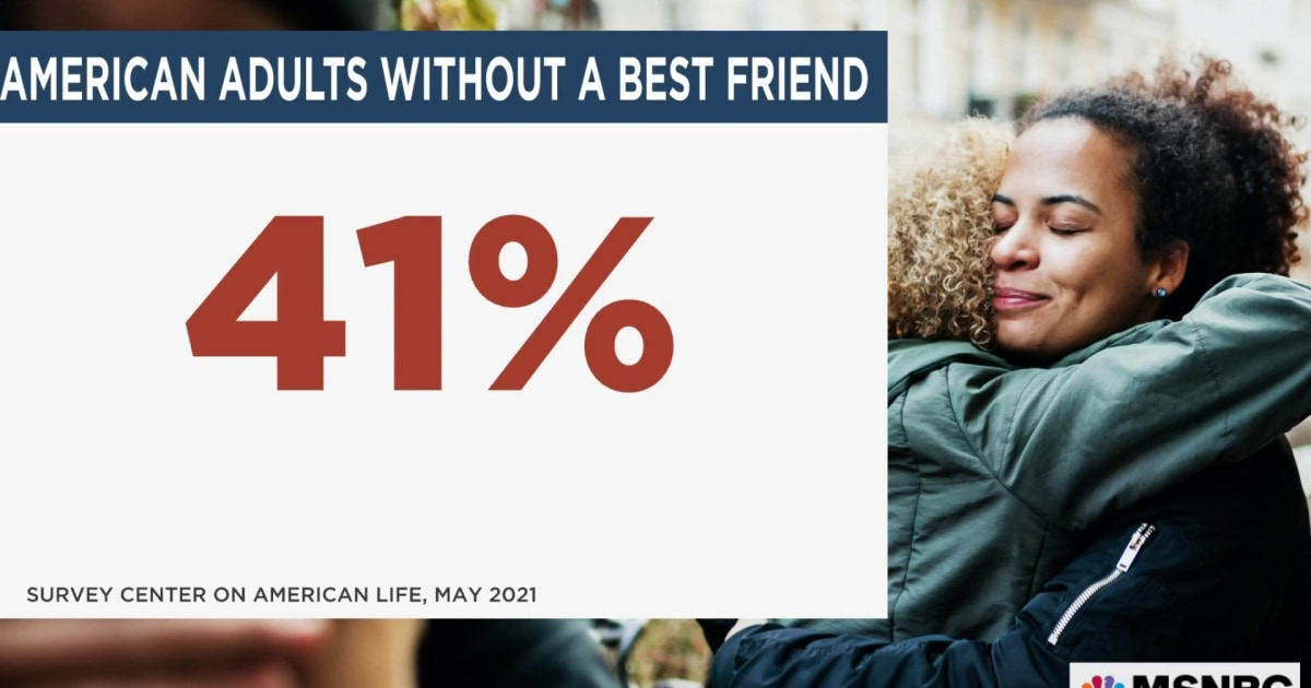Fewer than half of Americans have a best friend, survey finds