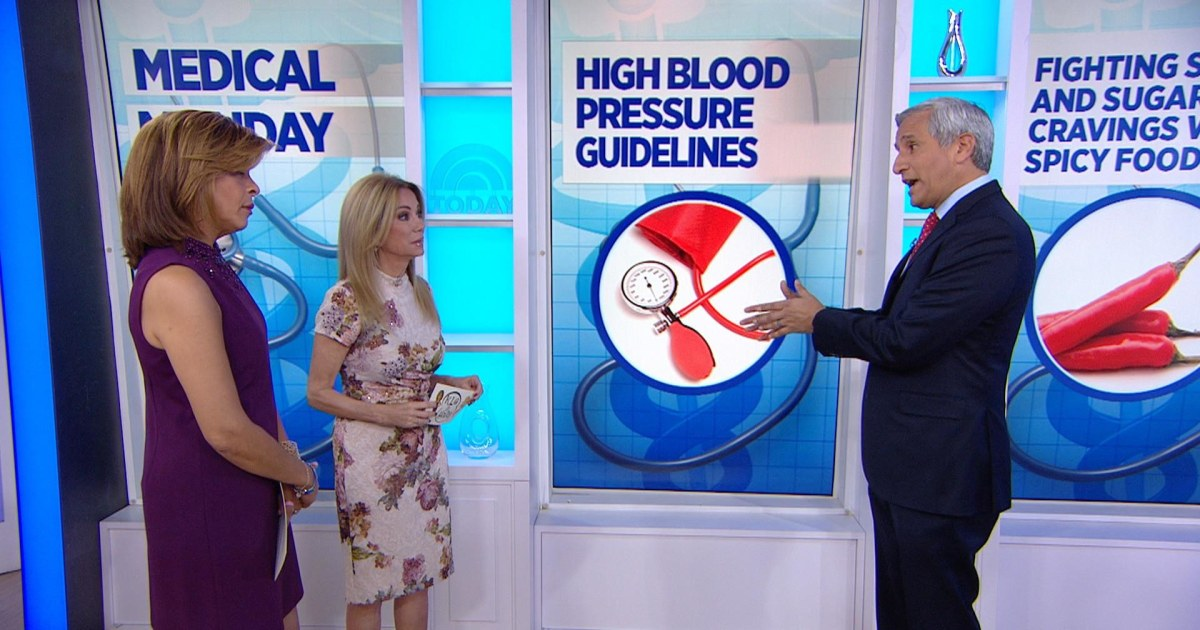 american heart blood pressure guidelines