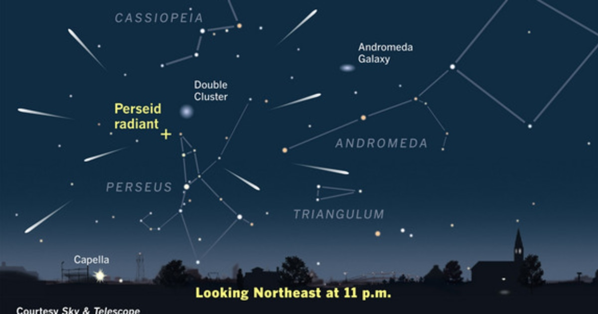 Perseid Meteor Shower 2020: Best Time And How To Spot Huge ...