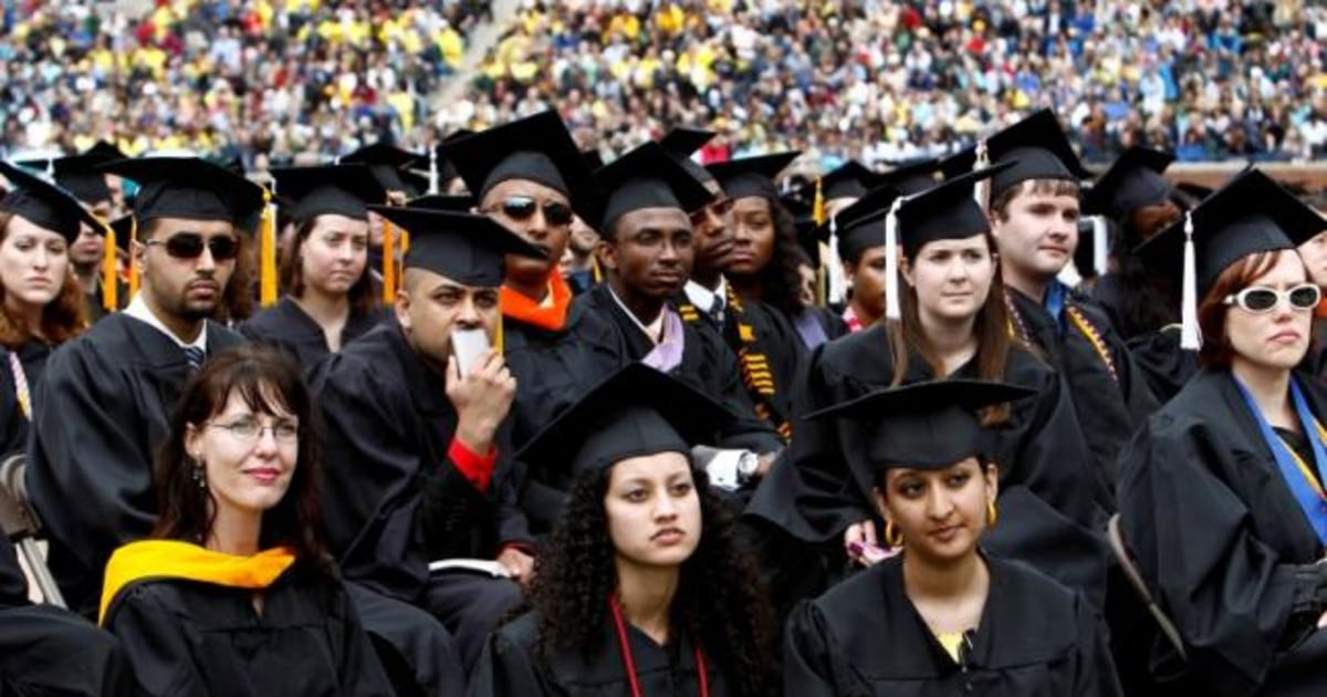 Two-Thirds of Americans Support Free College Tuition