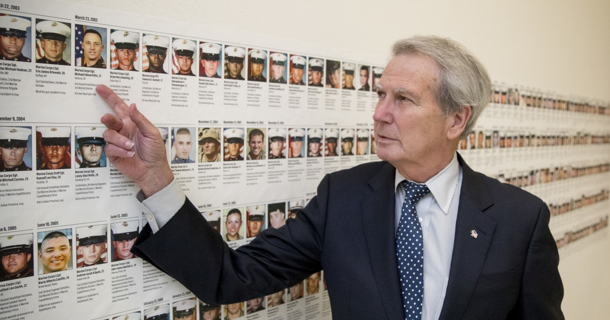 Rep. Walter Jones, N.C. Republican who sharply opposed Iraq war, dies at 76