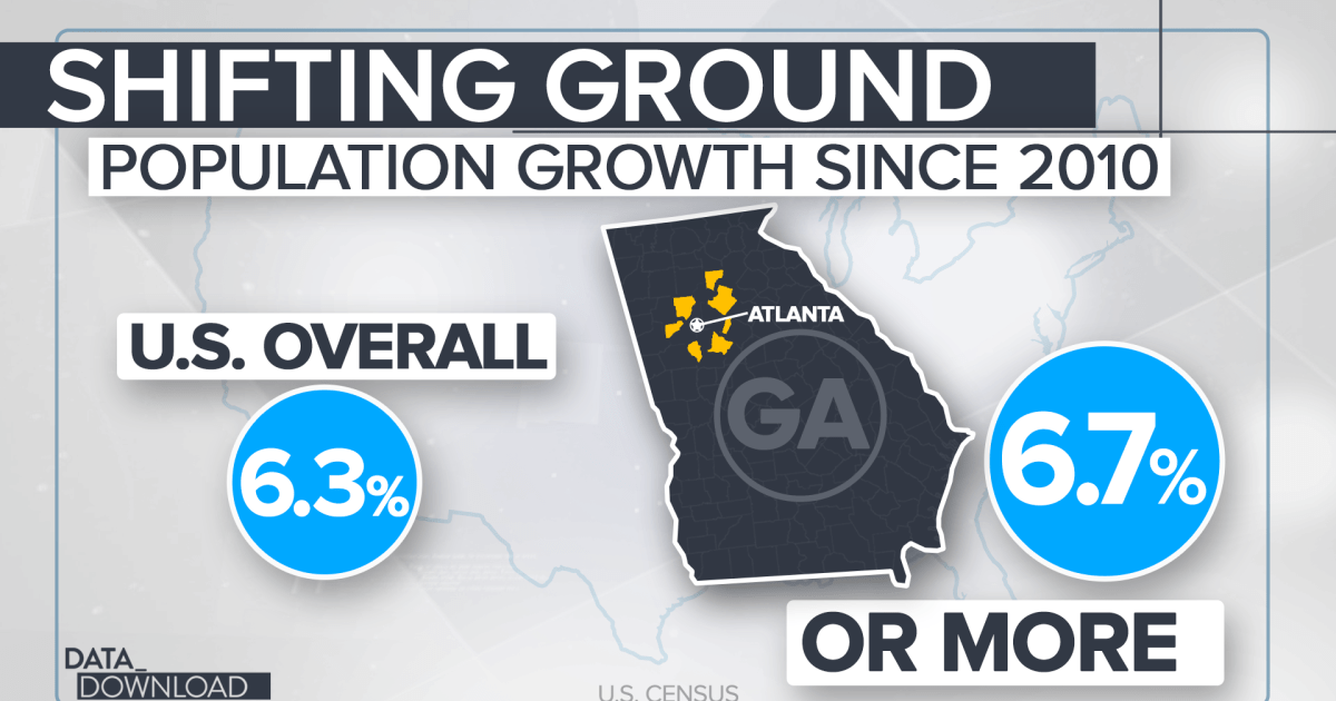 The Georgia counties turning the state blue are growing. And quickly.