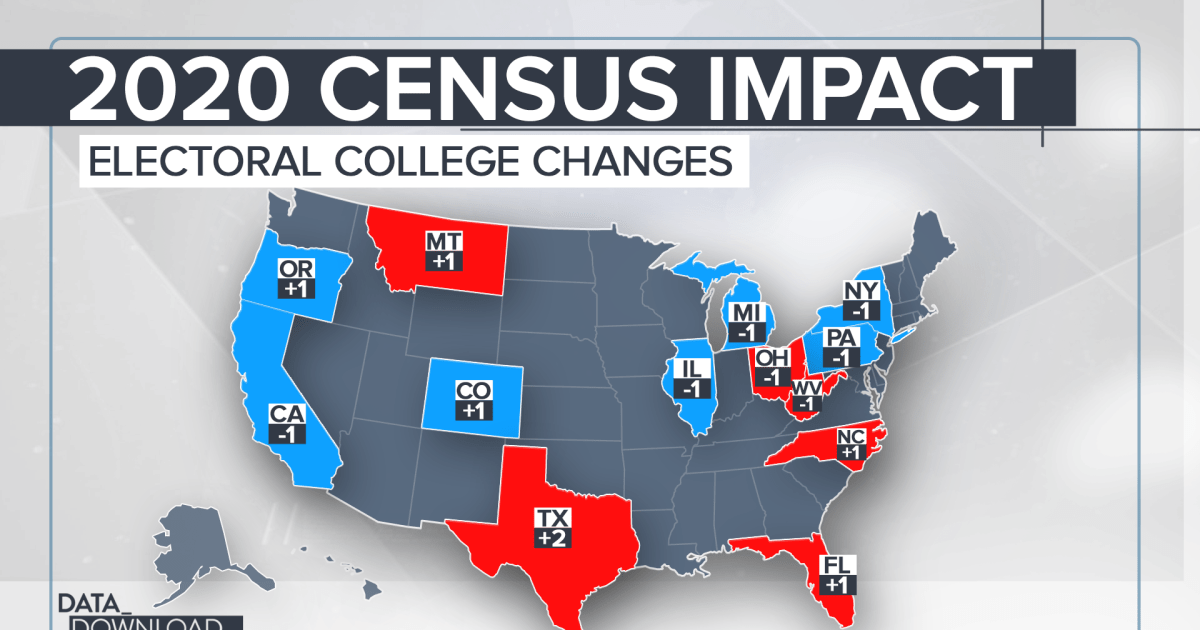 2020 Census winners and losers paint a muddled future for the parties thumbnail