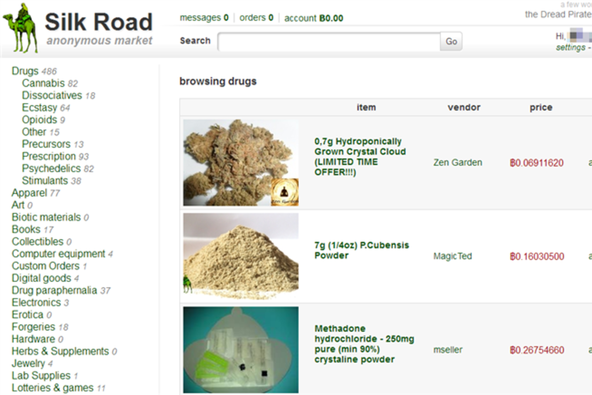 Silk Road And Bitcoin