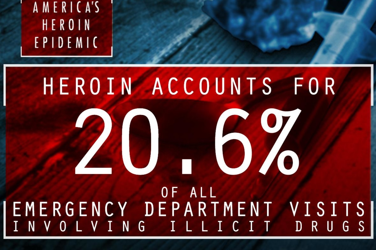 Heroin users in the U.S. have nearly doubled in a five-year-period. It now accounts for over 20-percent of emergency department visits involving illicit drugs.