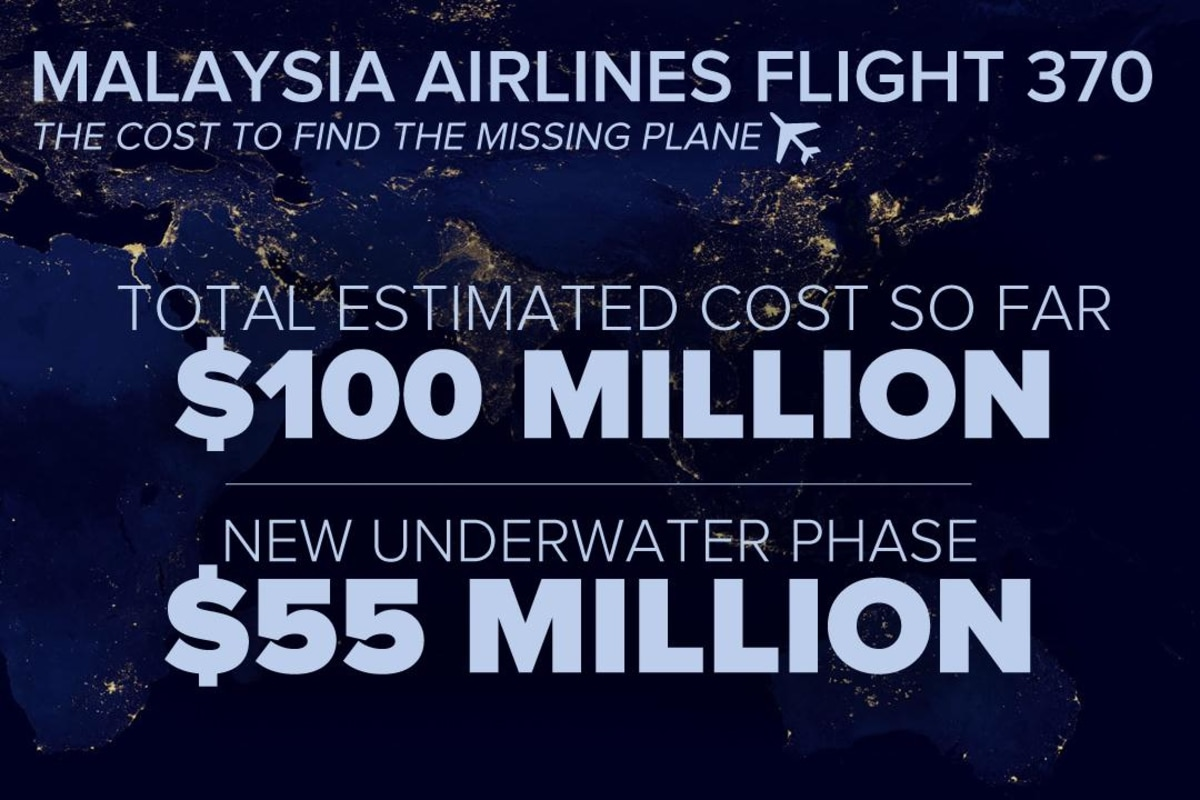 Missing Plane: Malaysia Airlines flight MH370 search enters a new phase and the cost continues to rise.
