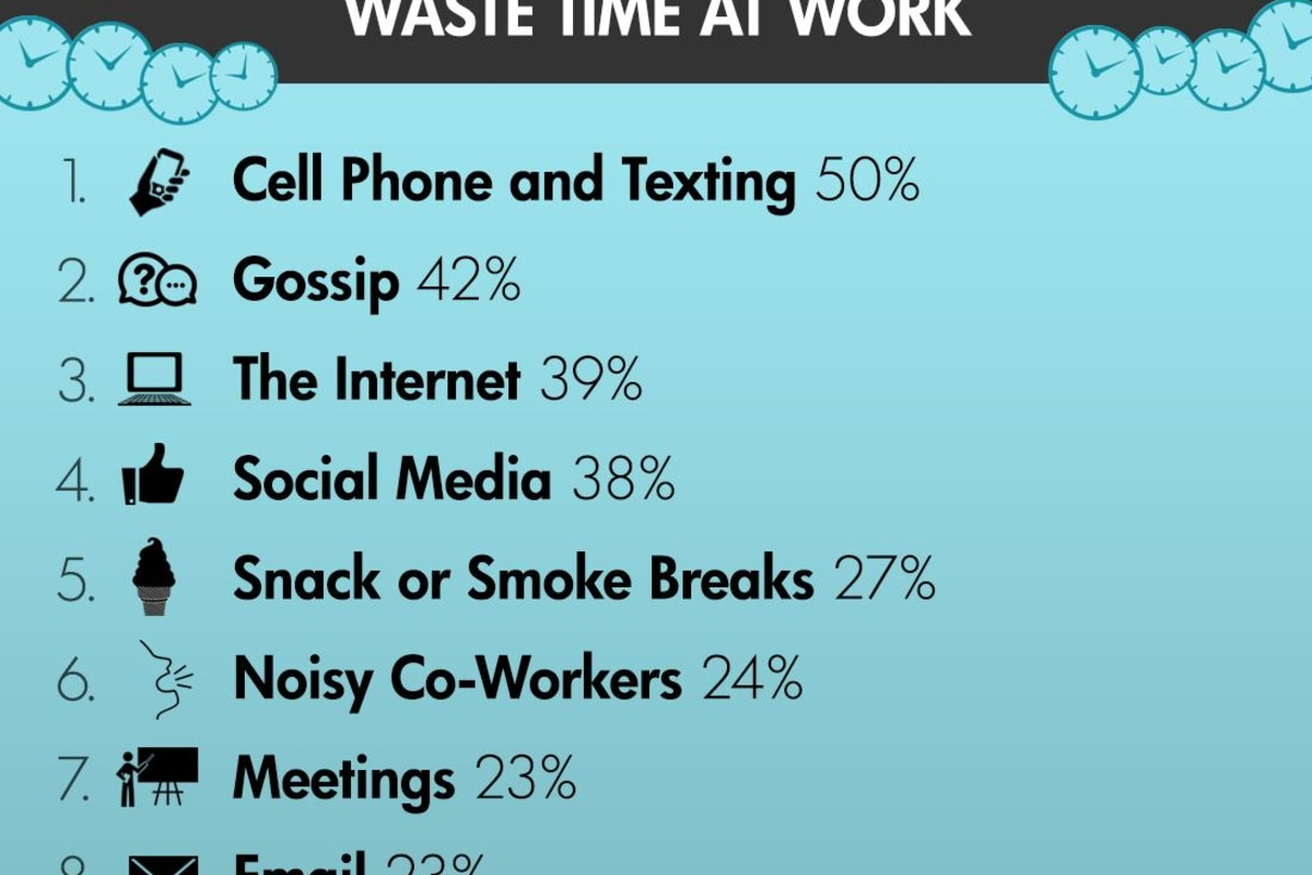 Productivity killers at work