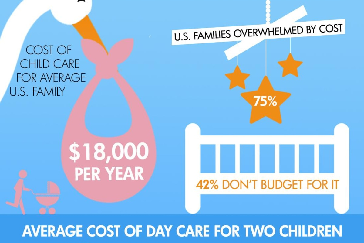 preschool costs infographic the high cost of child care in the u s nbc 766