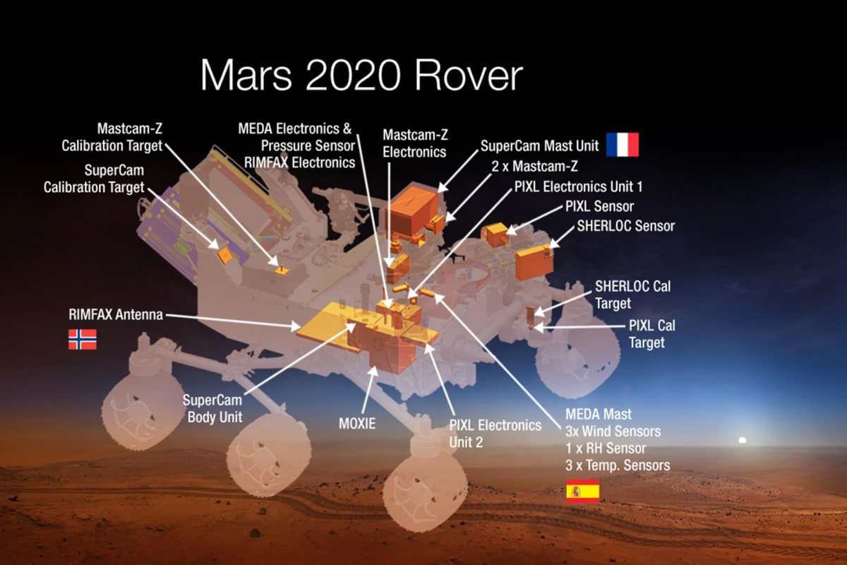 mars rover 2020 esa - photo #30