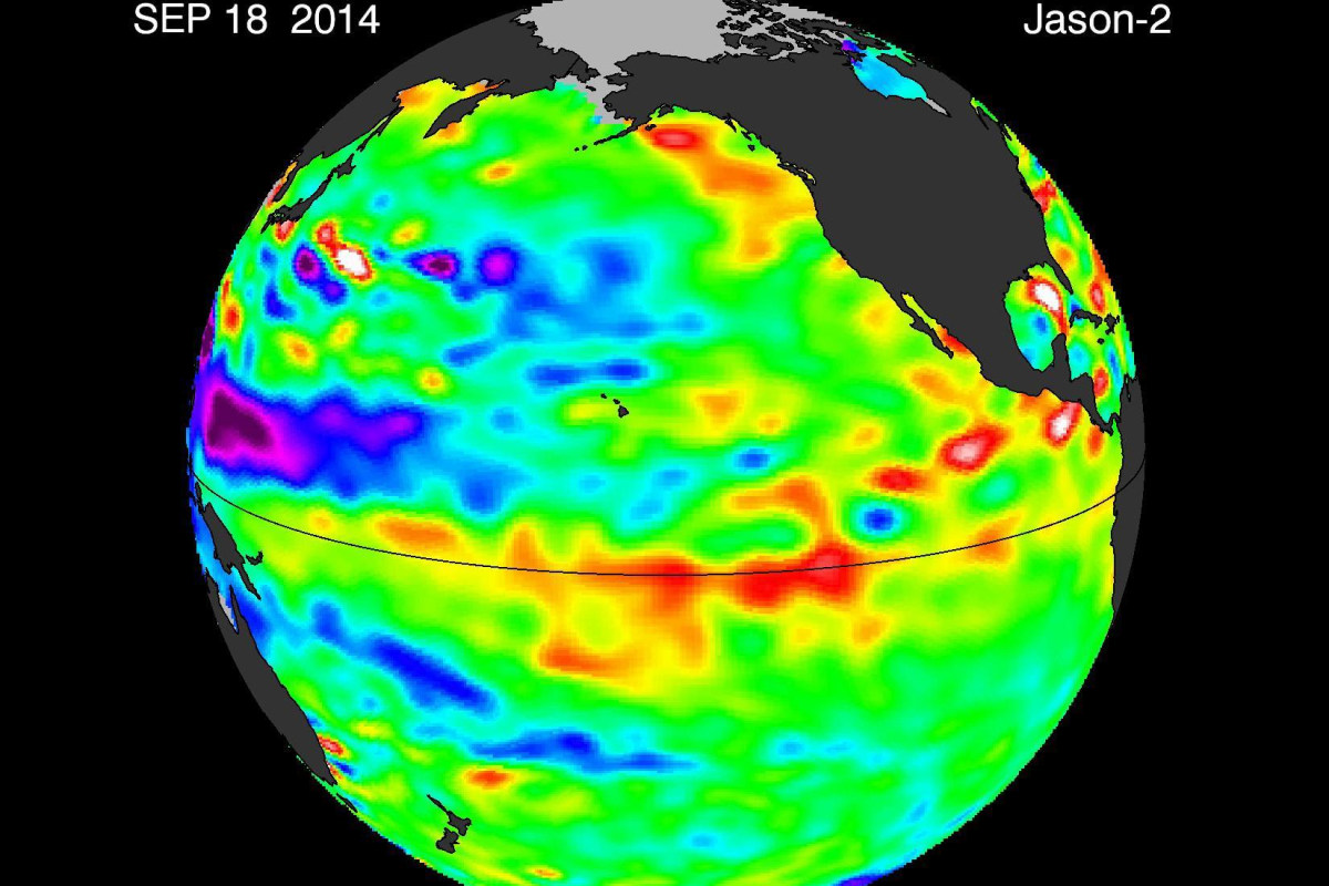 Image: Kelvin waves of high sea level (red/yellow) cross the Pacific Ocean at the equator