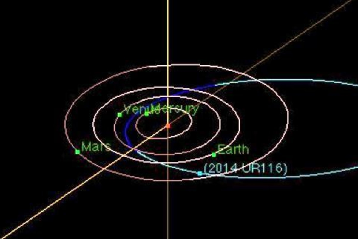 NASA Says Asteroid 2014 UR116 Is Nothing to Be Afraid Of ...