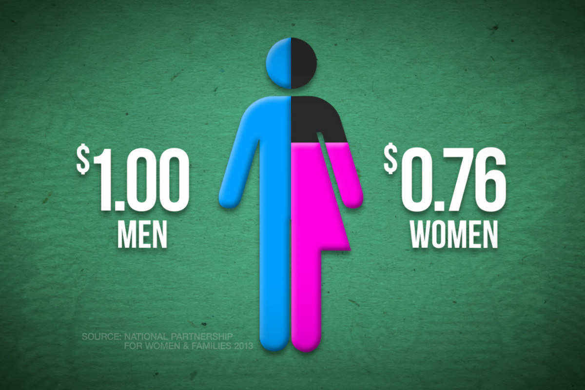 Is There a Difference Between Men and Women Pay?