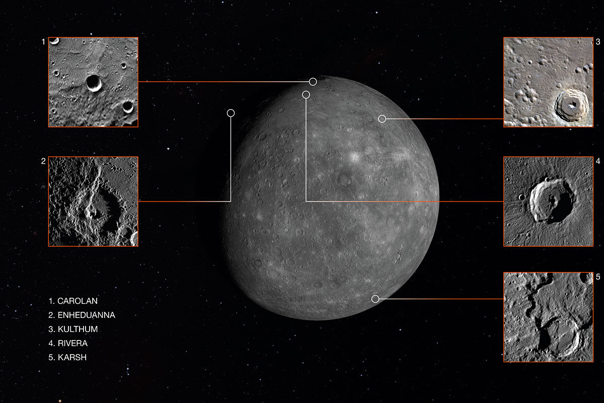 Image: Mercury craters