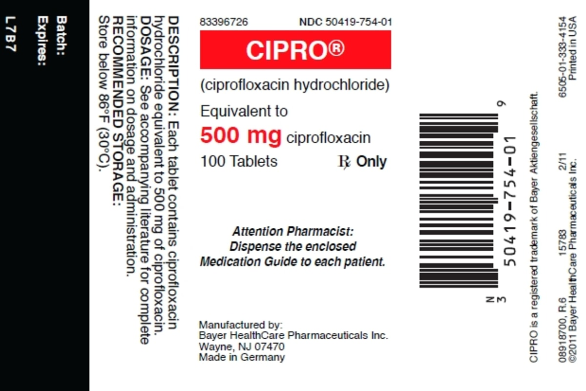 Cipro for bronchitis