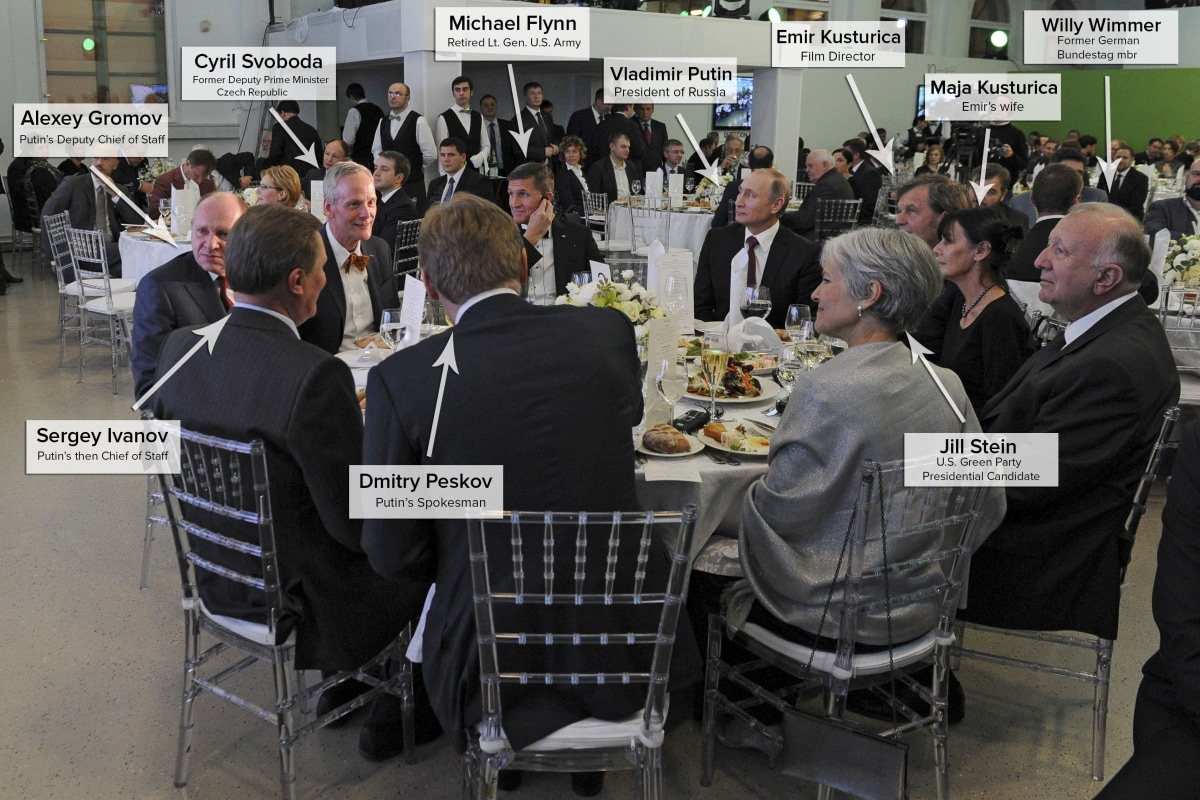 https://media1.s-nbcnews.com/j/newscms/2017_14/1955941/170405-putin-flynn-dinner-jhc-1700_2740adaac2e67a2ac1ec0bcdae1f8a56.nbcnews-fp-1200-800.jpg