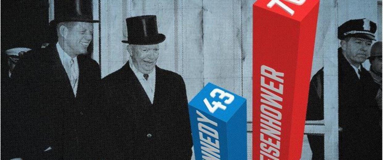 NerdScreen Still Presidential Ages Kennedy and Eisenhower