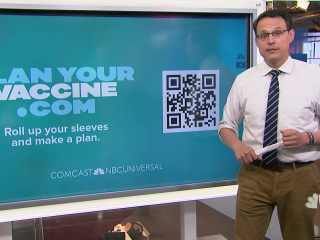Crunching the numbers on Covid vaccinations in the U.S.