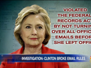 State Dept. Audit: Clinton Violated Federal Rules With Private Email
