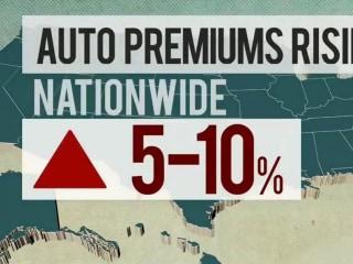 U.S. Drivers Struggle under Soaring Car Insurance Premiums