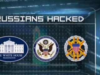 Are Russian Hackers Behind U.S. Election System Hacks?